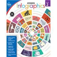 Infographics, Grade 2 by Carson-Dellosa Publishing Company, Inc., 9781483830759