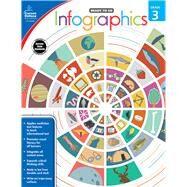 Infographics, Grade 3 by Carson-Dellosa Publishing Company, Inc., 9781483830766
