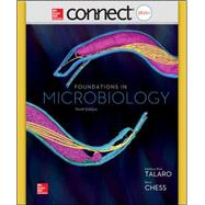 Connect Access Card for Foundations in Microbiology by Talaro, Kathleen Park, 9780077731069