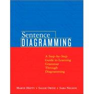 Sentence Diagramming A Step-by-Step Approach to Learning Grammar Through Diagramming