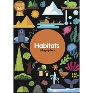 Habitats Infographics by Brundle, Harriet, 9781786372055