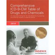Comprehensive ICD-9-CM Table of Drugs and Chemicals 2010 by Ingenix, 9781601513458