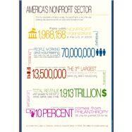 America's Nonprofit Sector : A Primer by SALAMON LESTER M., 9781595423603