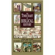 The Timechart of Biblical History by Third Millennium Press, 9780785833666