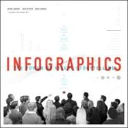 Infographics : The Power of Visual Storytelling by Lankow, Jason; Ritchie, Josh; Crooks, Ross, 9781118314043