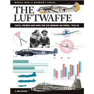The Luftwaffe Facts, Figures and Data for the German Air Force, 1933–45 by Pavelec, S. Mike, 9781782745976