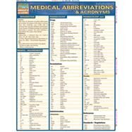 Medical Abbreviations & Acronyms Quick Reference Guide