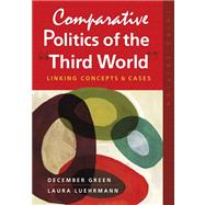 Comparative Politics of the