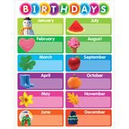 Color Your Classroom: Birthdays Chart by Scholastic, 9781338128000