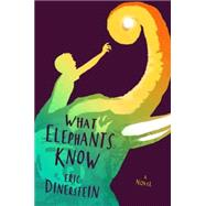 What Elephants Know by Dinerstein, Eric, 9781484728543