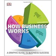 How Business Works by DK Publishing, 9781465429797