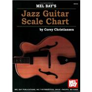 Jazz Guitar Scale Chart by Christiansen, Corey, 9780786669929